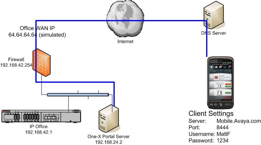1X-Portal-setup