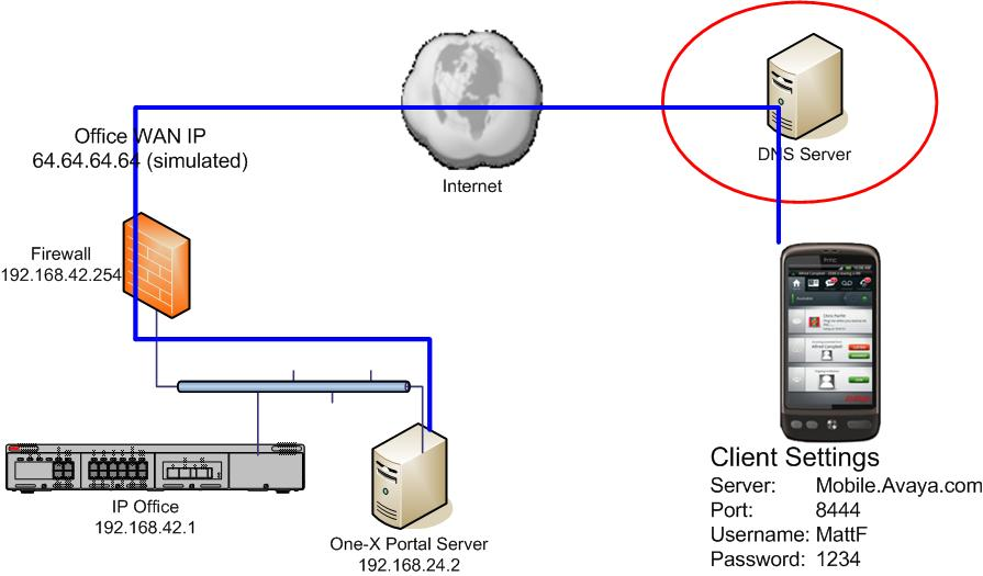 1X-Portal-setup2