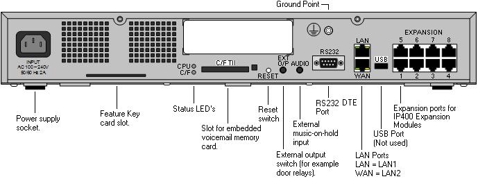 ip500_rear